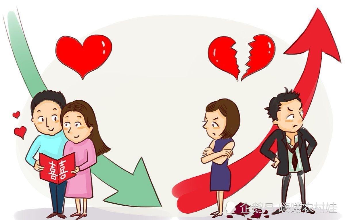 离婚取证调查_苏州婚姻外遇调查_广州婚姻调查取证